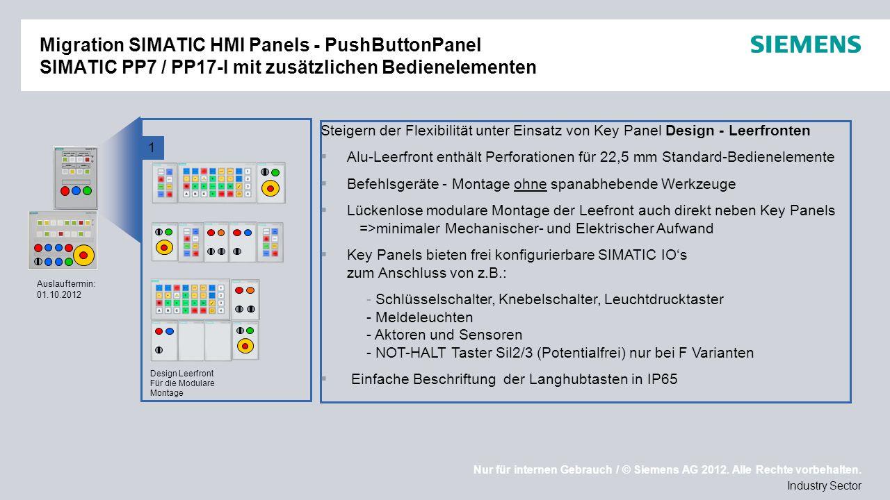 Migration SIMATIC HMI Panels - PushButtonPanel SIMATIC PP7 / PP17-I mit zusätzlichen Bedienelementen