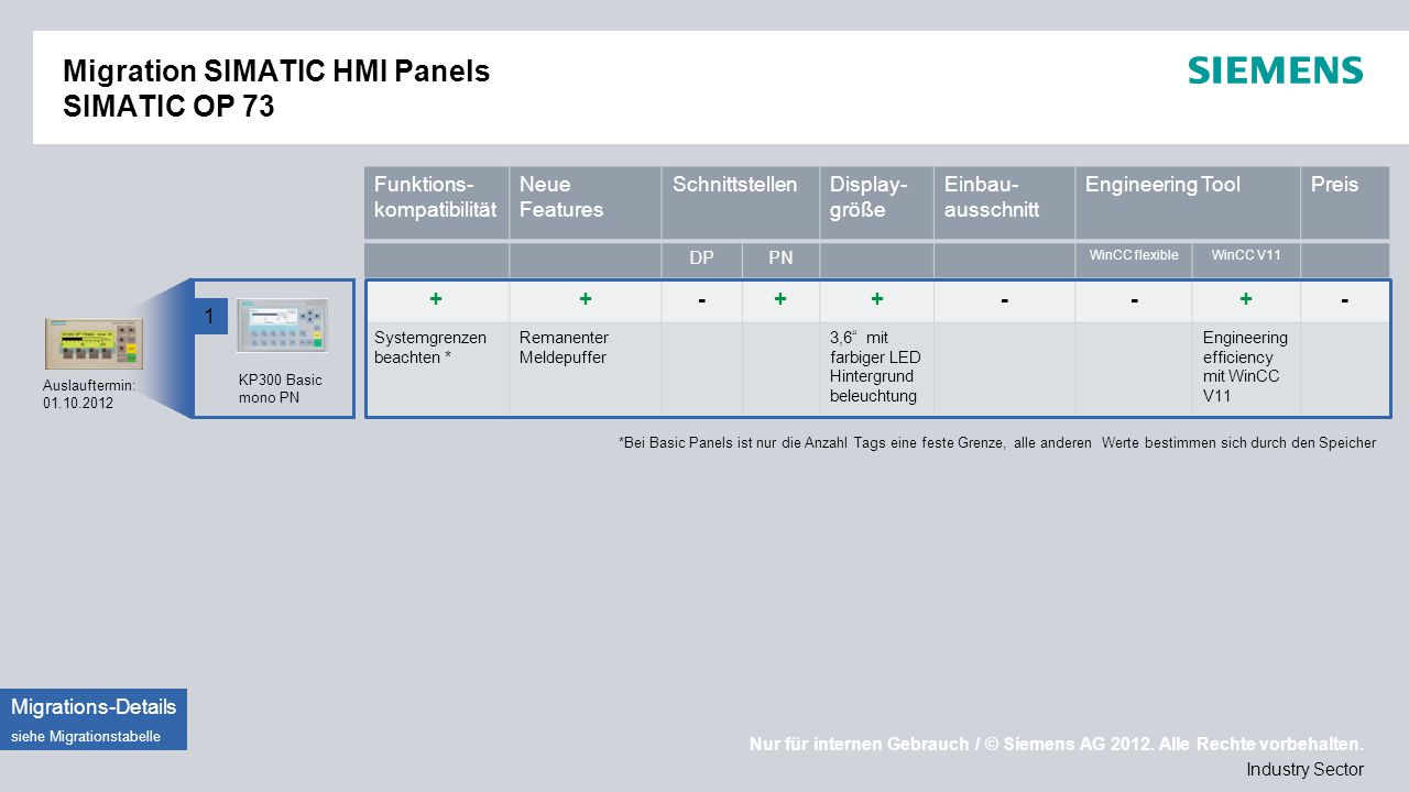 Migration SIMATIC HMI Panels SIMATIC OP 73