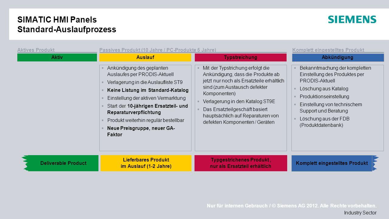 SIMATIC HMI Panels Standard-Auslaufprozess