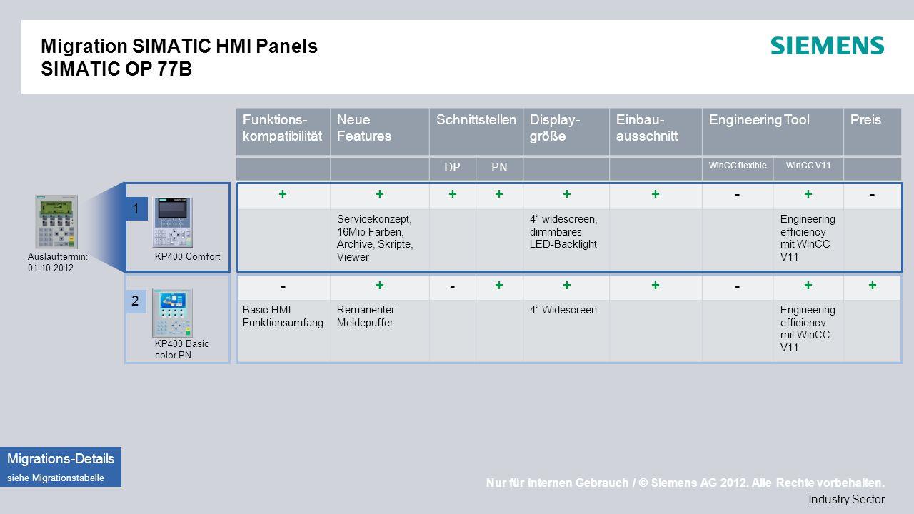 Migration SIMATIC HMI Panels SIMATIC OP 77B