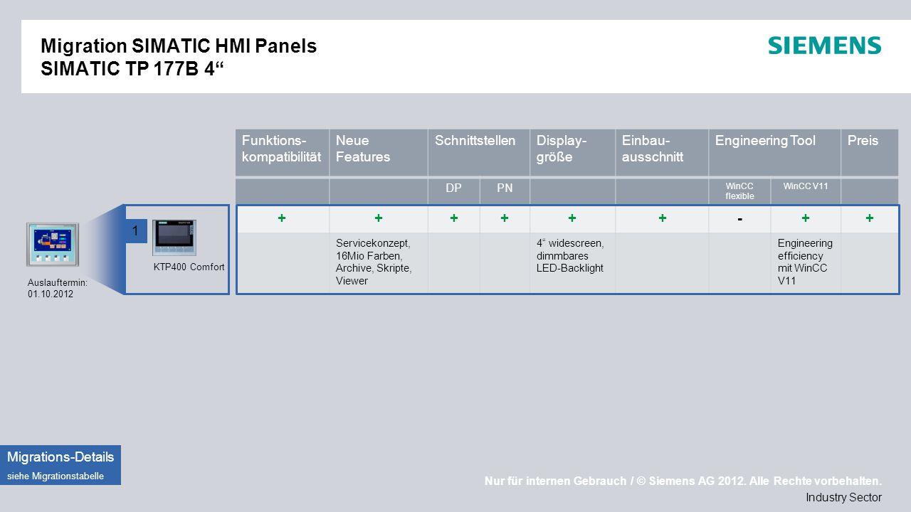 Migration SIMATIC HMI Panels SIMATIC TP 177B 4