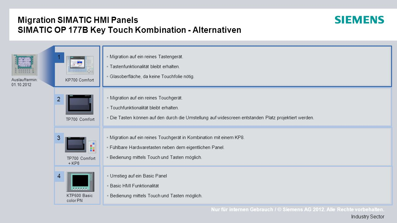 Migration SIMATIC HMI Panels SIMATIC OP 177B Key Touch Kombination - Alternativen