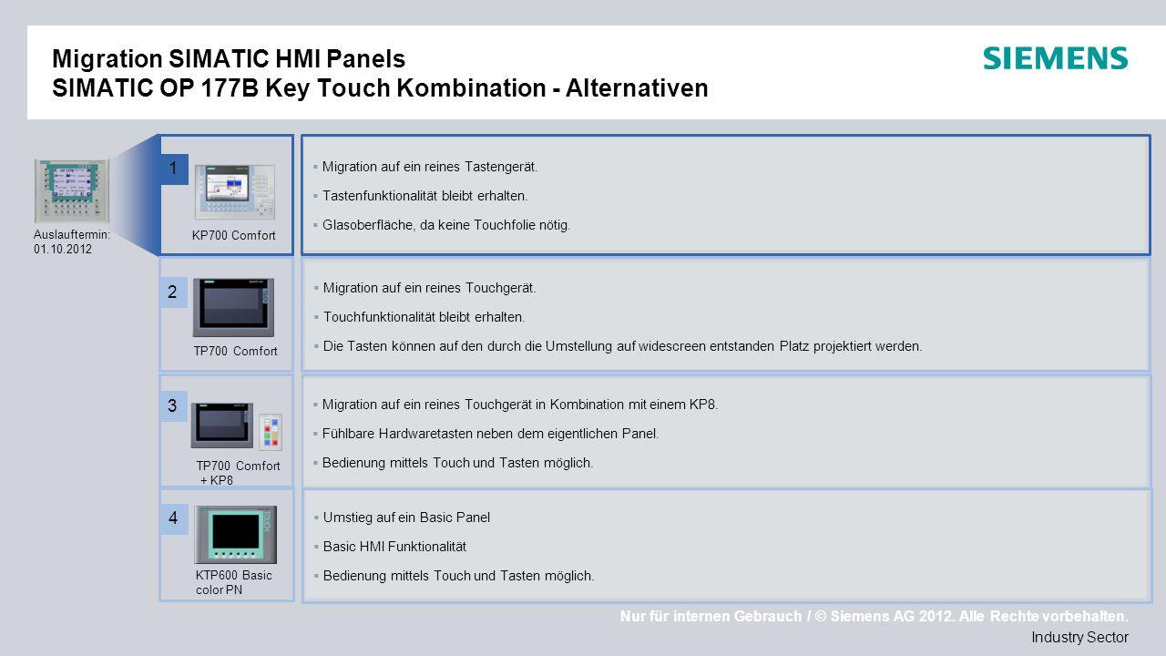 Migration SIMATIC HMI Panels SIMATIC OP 177B Key Touch Kombination - Alternativen