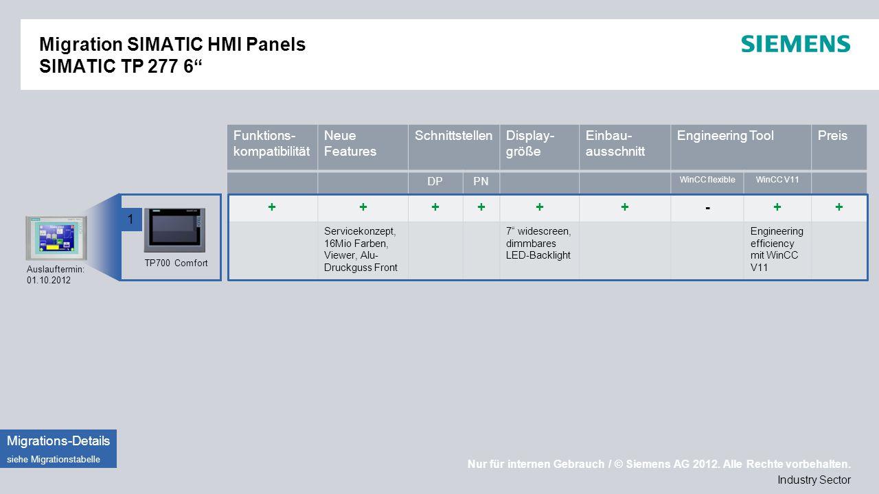 Migration SIMATIC HMI Panels SIMATIC TP 277 6