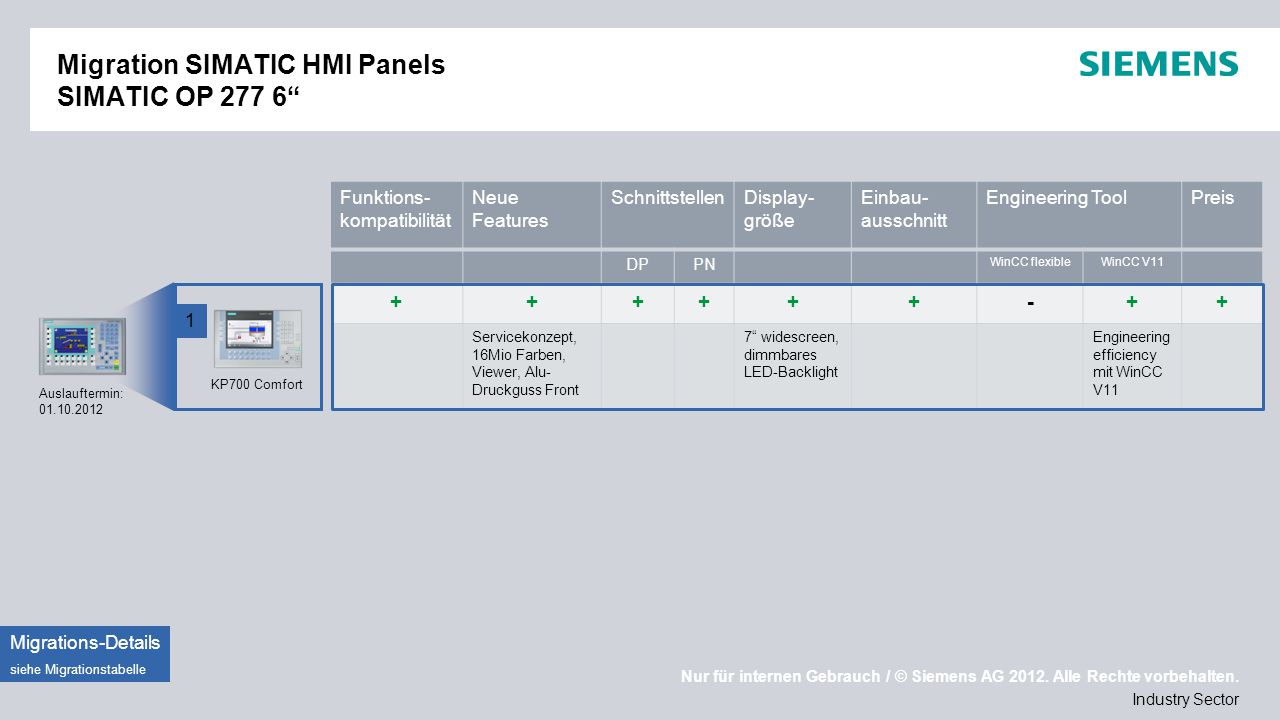 Migration SIMATIC HMI Panels SIMATIC OP
