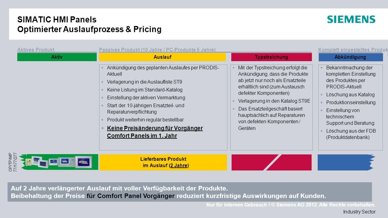 SIMATIC HMI Panels Optimierter Auslaufprozess & Pricing