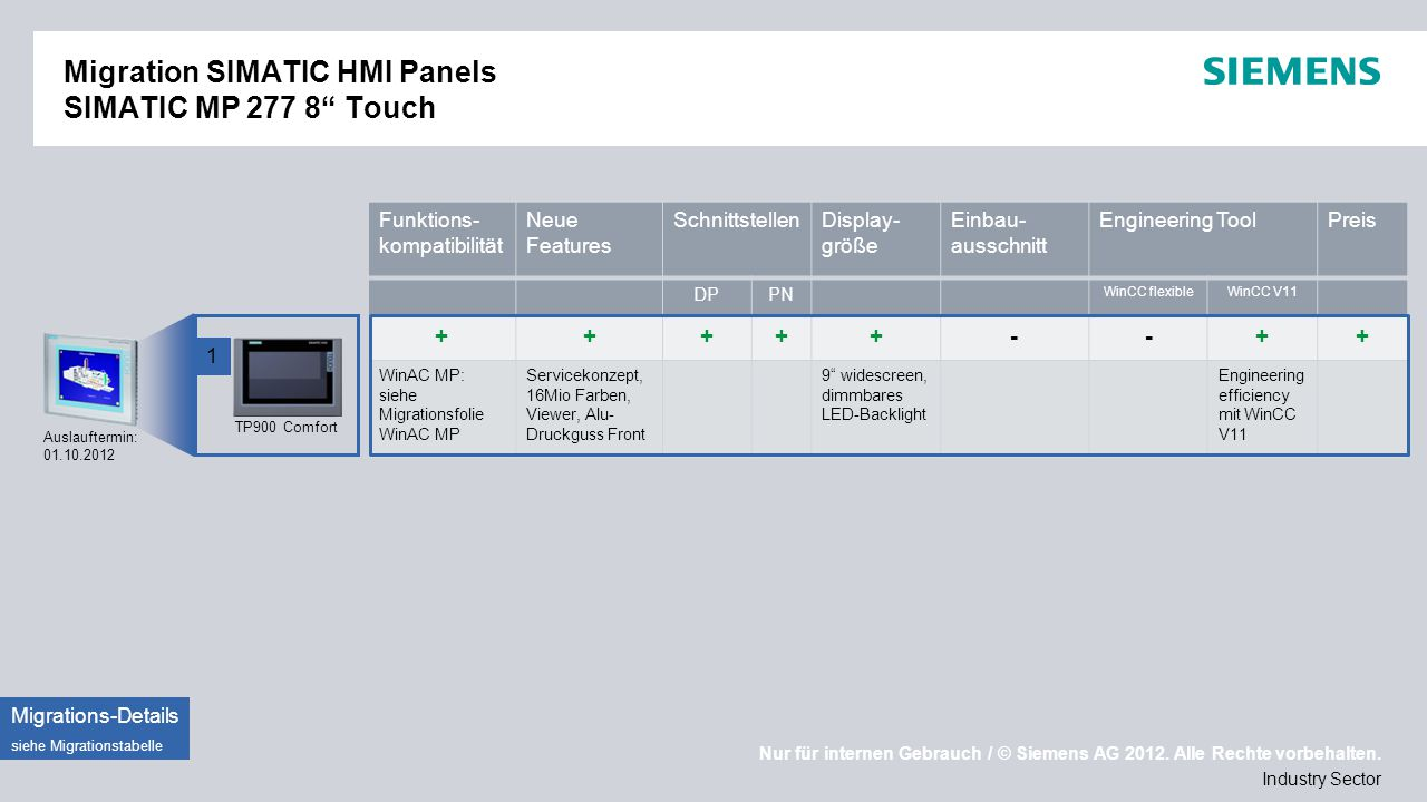 Migration SIMATIC HMI Panels SIMATIC MP 277 8 Touch
