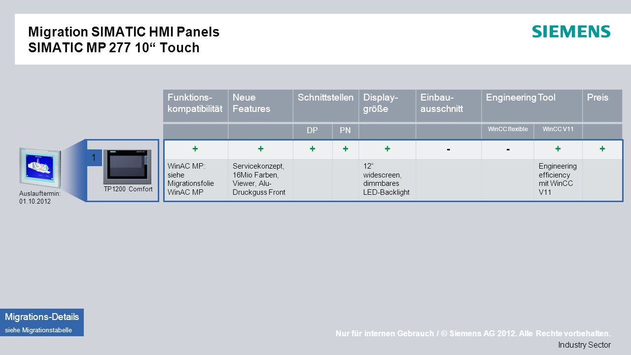 Migration SIMATIC HMI Panels SIMATIC MP 277 10 Touch