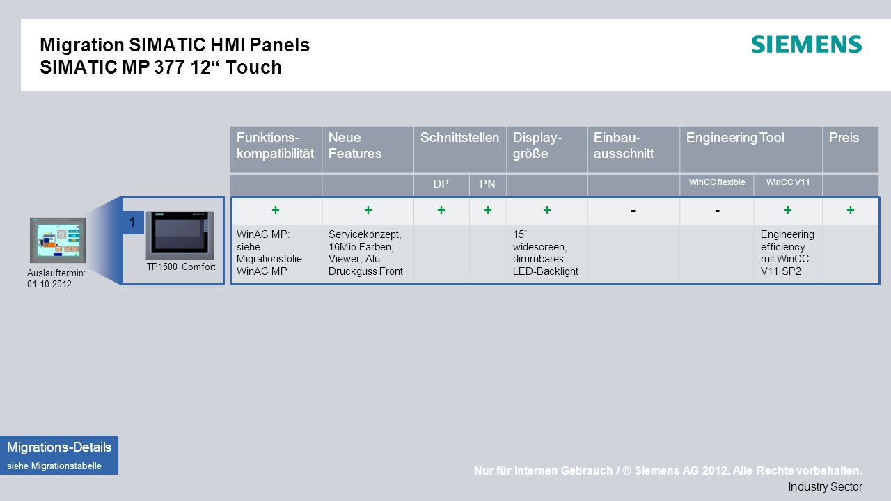 Migration SIMATIC HMI Panels SIMATIC MP 377 12 Touch