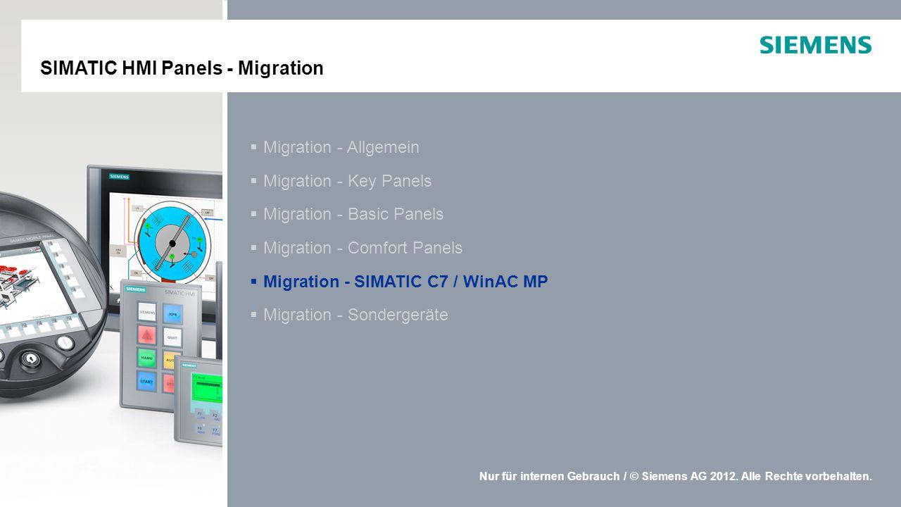 SIMATIC HMI Panels - Migration