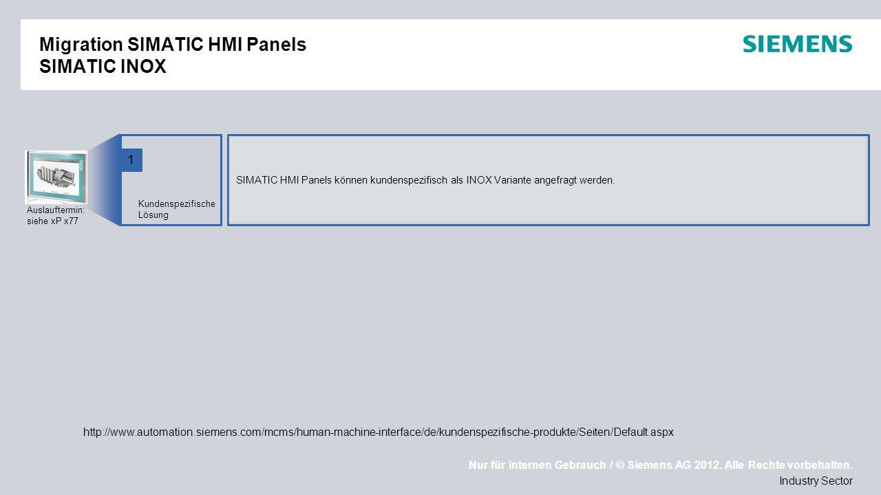 Migration SIMATIC HMI Panels SIMATIC INOX