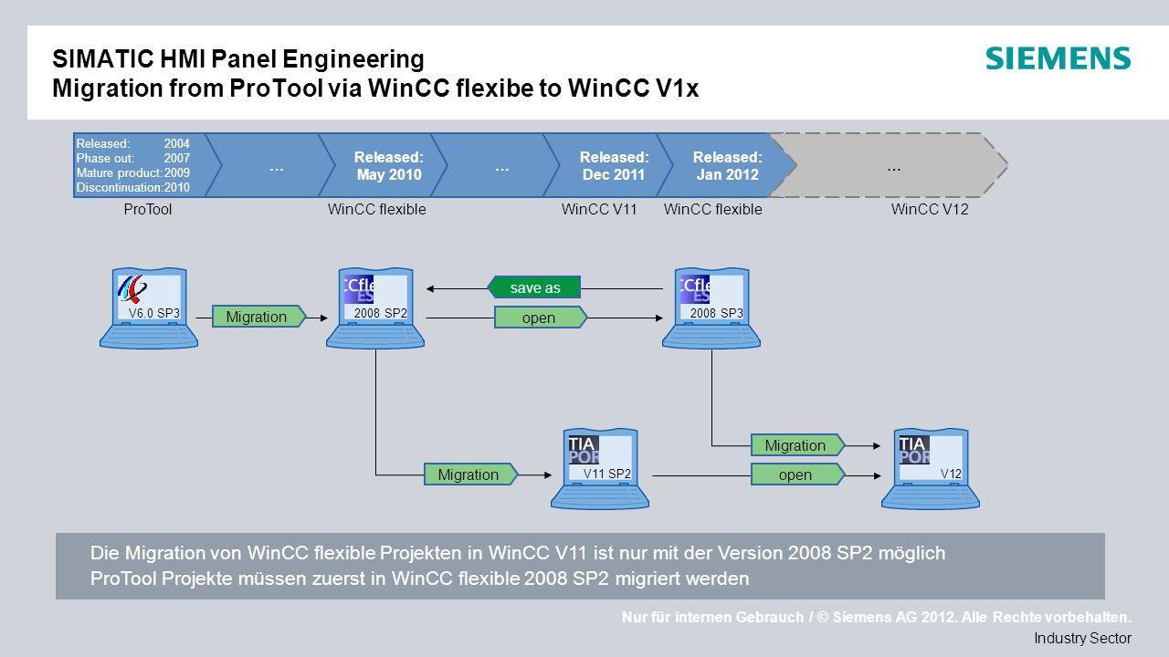 SIMATIC HMI Panel Engineering Migration from ProTool via WinCC flexibe to WinCC V1x