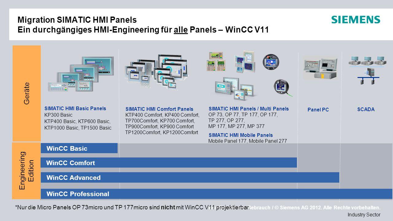 Migration SIMATIC HMI Panels Ein durchgängiges HMI-Engineering für alle Panels – WinCC V11
