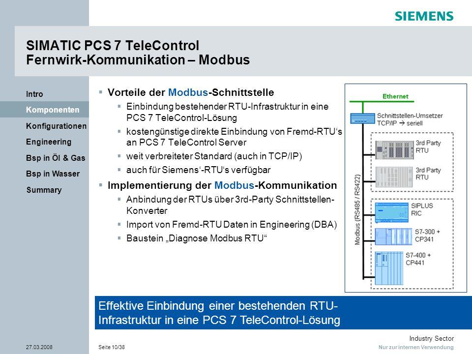 SIMATIC PCS 7 TeleControl Fernwirk-Kommunikation – Modbus