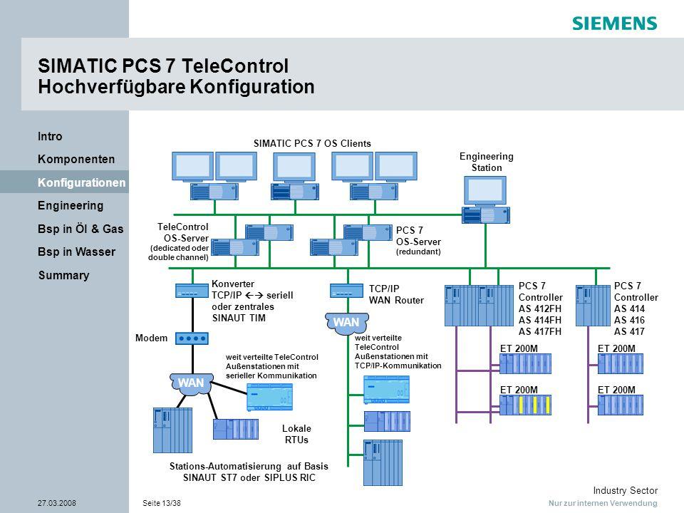 SIMATIC PCS 7 TeleControl Hochverfügbare Konfiguration