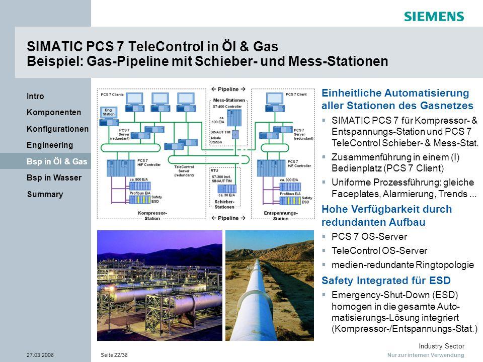 SIMATIC PCS 7 TeleControl in Öl & Gas Beispiel: Gas-Pipeline mit Schieber- und Mess-Stationen