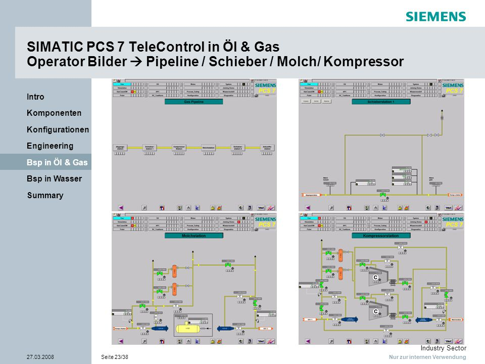 SIMATIC PCS 7 TeleControl in Öl & Gas Operator Bilder  Pipeline / Schieber / Molch/ Kompressor