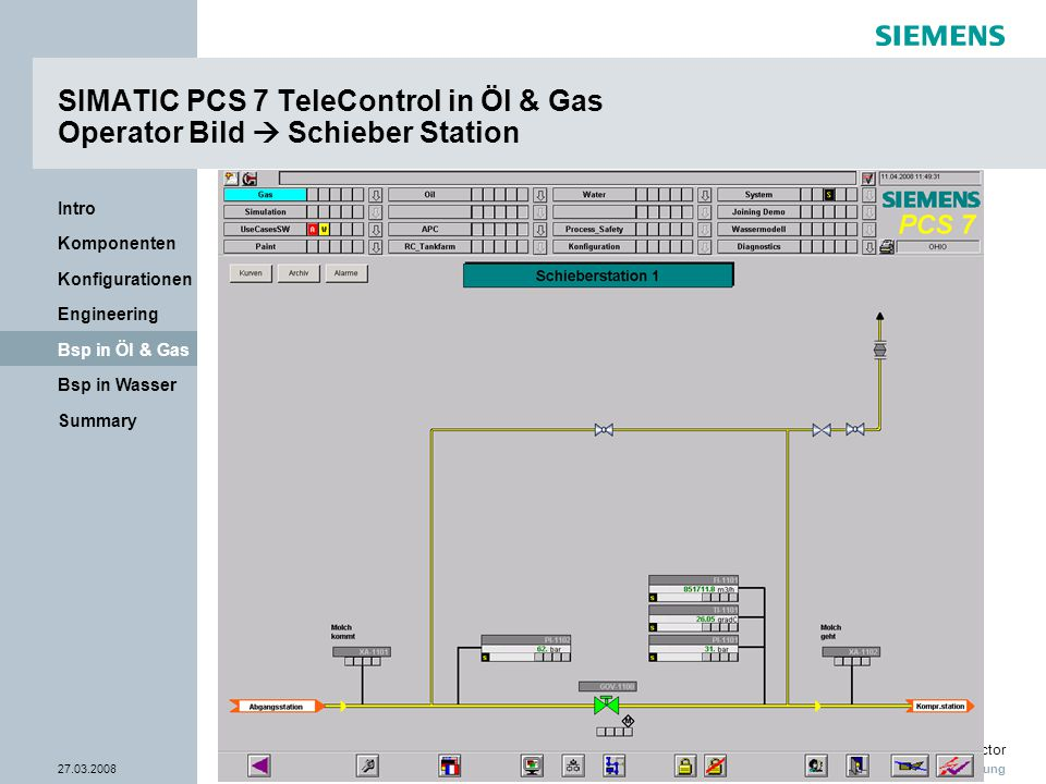SIMATIC PCS 7 TeleControl in Öl & Gas Operator Bild  Schieber Station