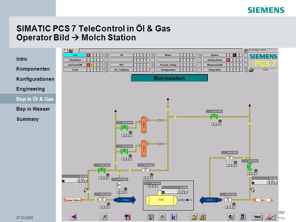 SIMATIC PCS 7 TeleControl in Öl & Gas Operator Bild  Molch Station