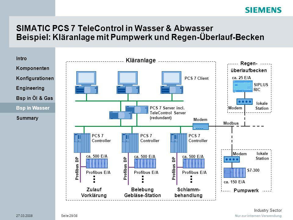 SIMATIC PCS 7 TeleControl in Wasser & Abwasser Beispiel: Kläranlage mit Pumpwerk und Regen-Überlauf-Becken