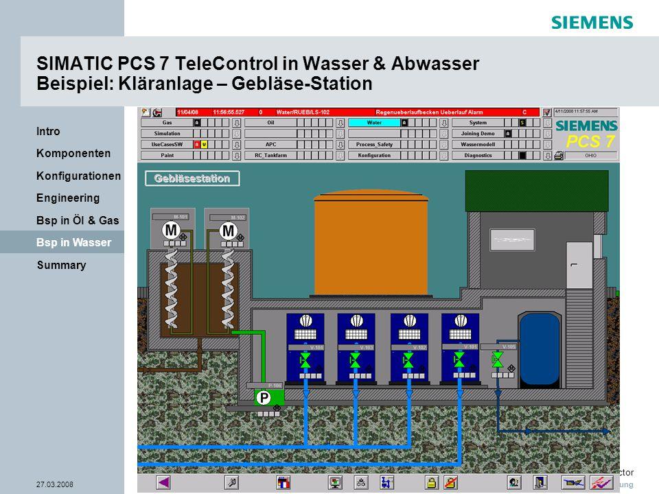 SIMATIC PCS 7 TeleControl in Wasser & Abwasser Beispiel: Kläranlage – Gebläse-Station