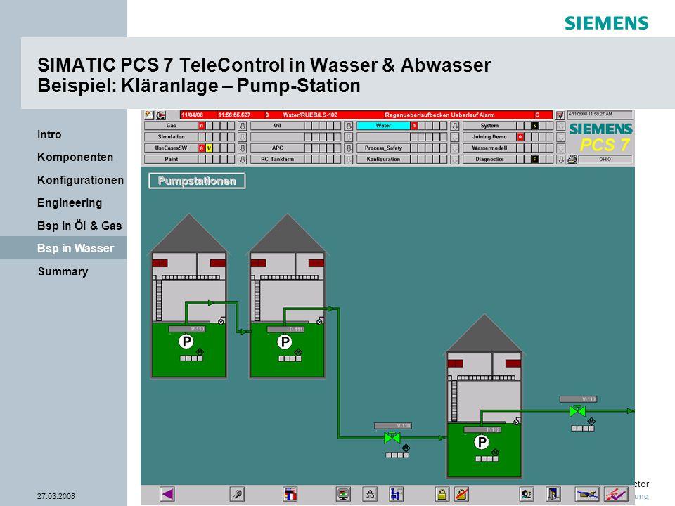 SIMATIC PCS 7 TeleControl in Wasser & Abwasser Beispiel: Kläranlage – Pump-Station