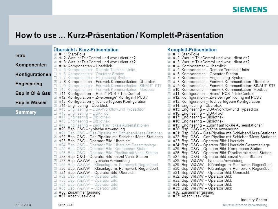 How to use ... Kurz-Präsentation / Komplett-Präsentation