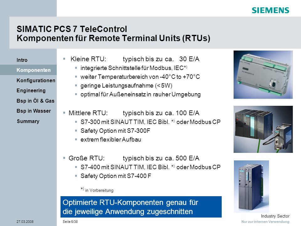 SIMATIC PCS 7 TeleControl Komponenten für Remote Terminal Units (RTUs)