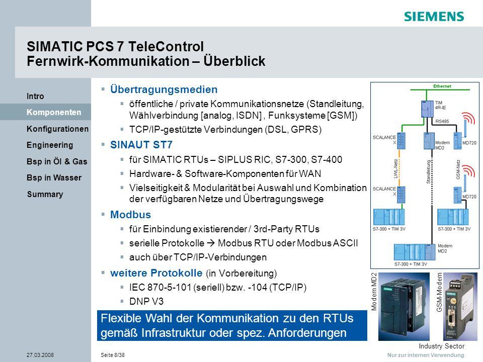 SIMATIC PCS 7 TeleControl Fernwirk-Kommunikation – Überblick