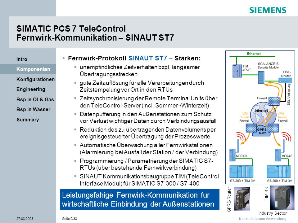 SIMATIC PCS 7 TeleControl Fernwirk-Kommunikation – SINAUT ST7