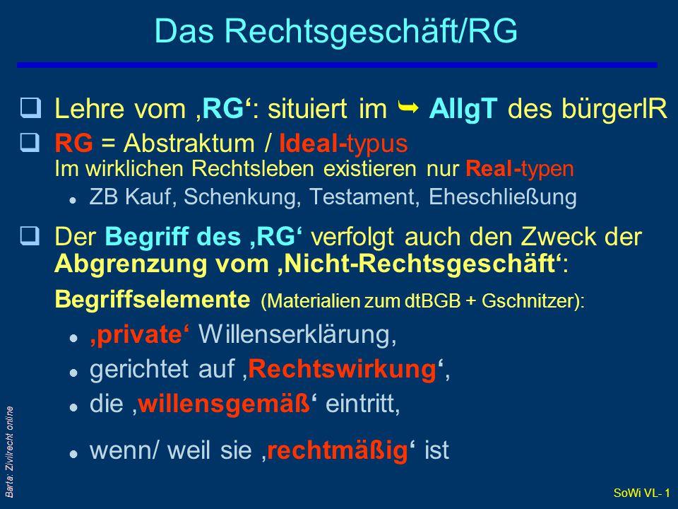 Das Rechtsgeschäft/RG