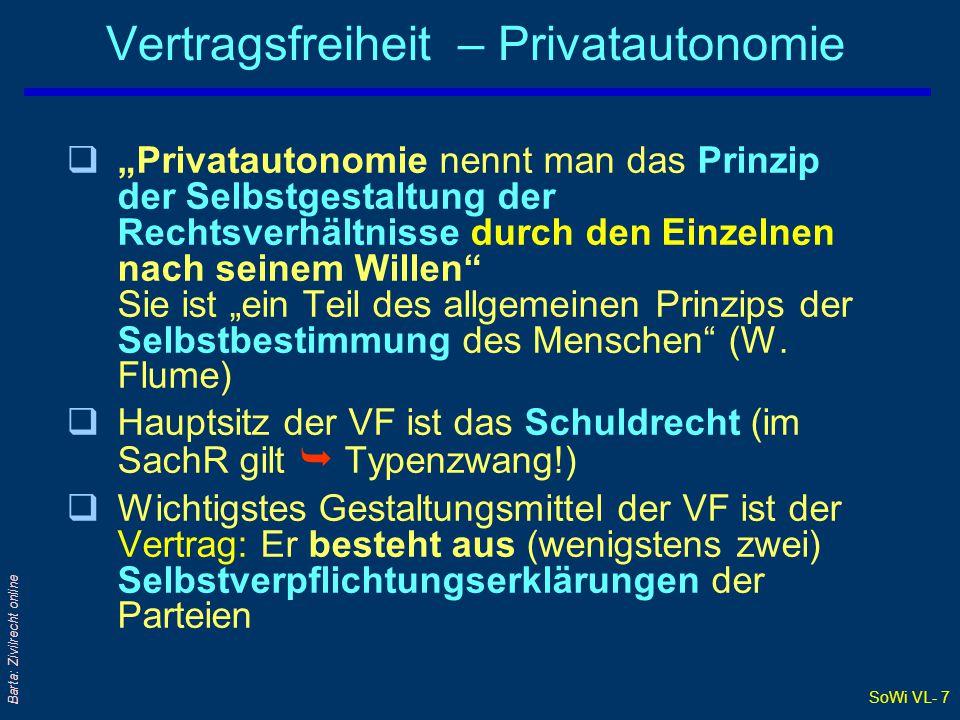 Vertragsfreiheit – Privatautonomie