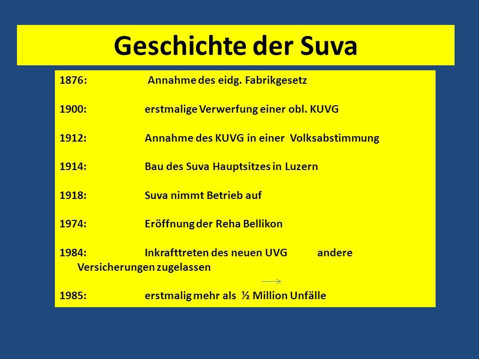 Geschichte der Suva : Annahme des eidg. Fabrikgesetz