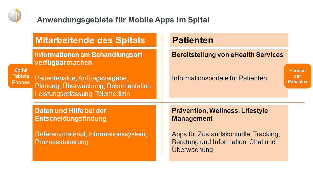 Anwendungsgebiete für Mobile Apps im Spital