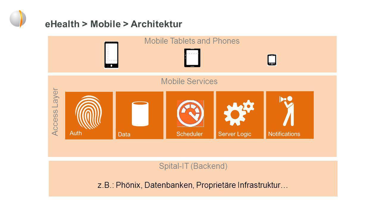 eHealth > Mobile > Architektur