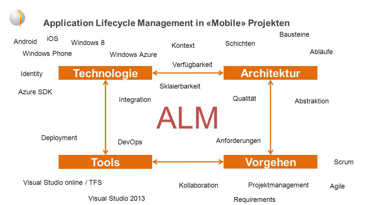 Application Lifecycle Management in «Mobile» Projekten