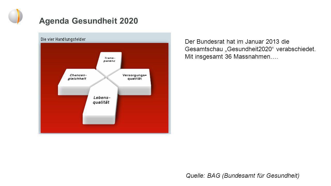 """Agenda Gesundheit 2020 Der Bundesrat hat im Januar 2013 die Gesamtschau """"Gesundheit2020 verabschiedet. Mit insgesamt 36 Massnahmen…."""