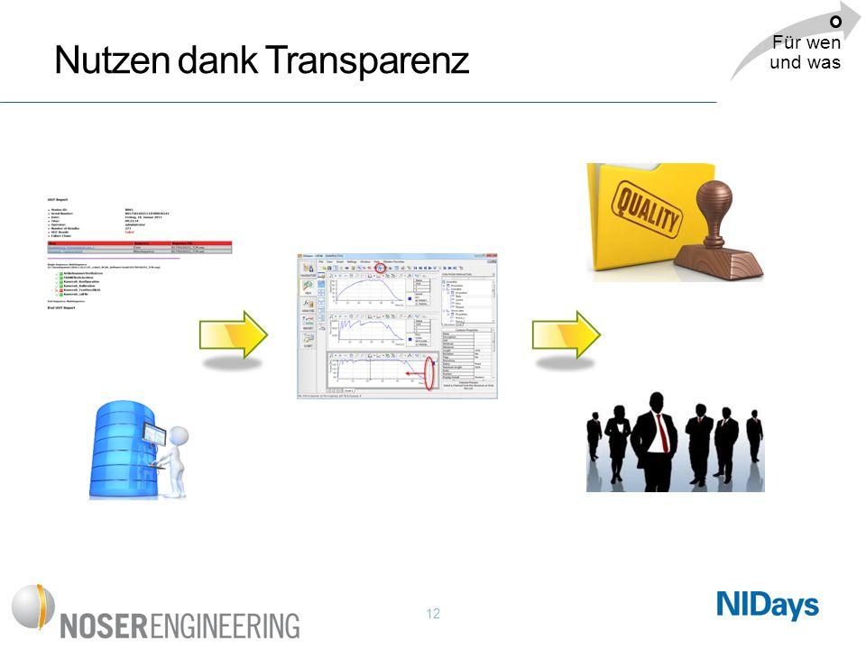 Nutzen dank Transparenz