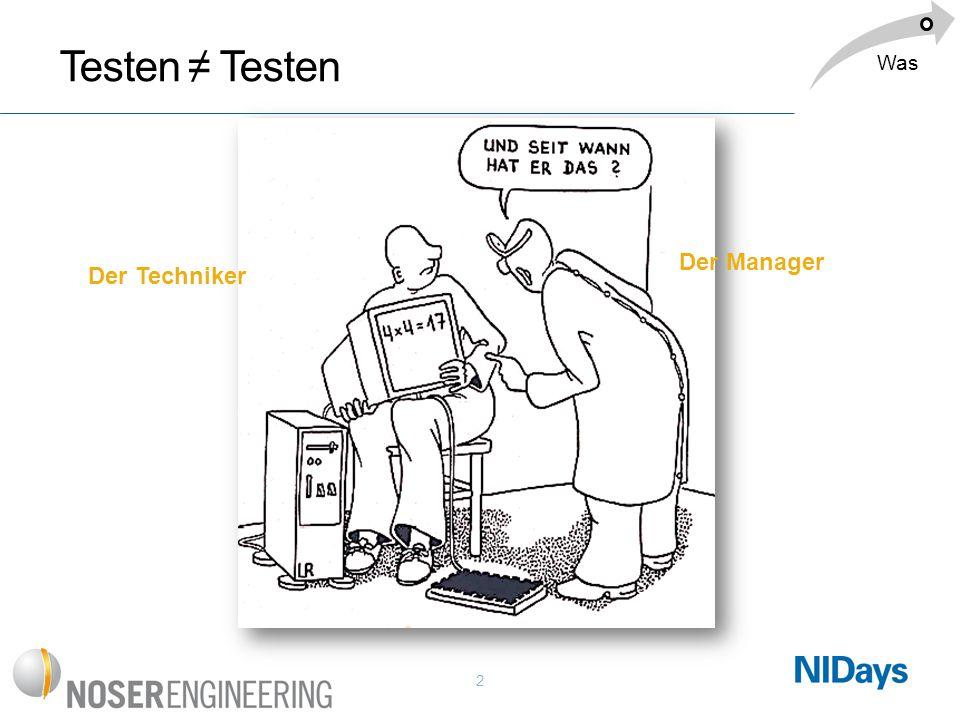 Testen ≠ Testen Der Manager Der Techniker Was Reto: