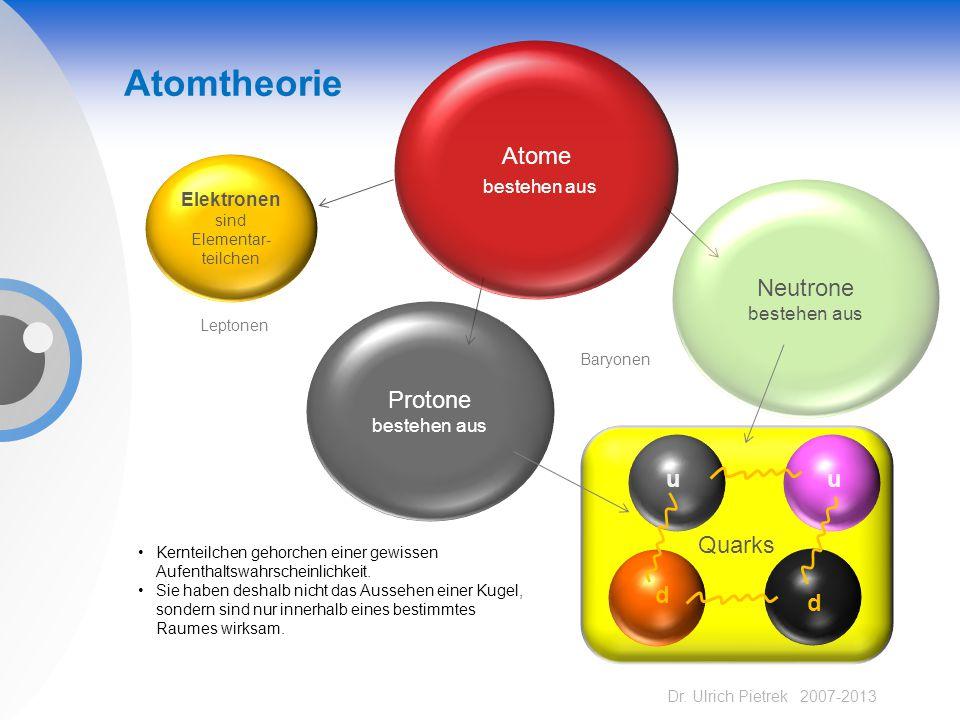 Elektronen sind Elementar-teilchen