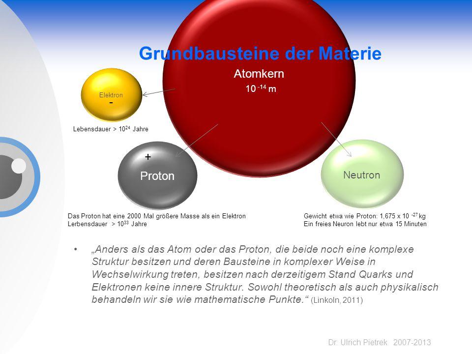 Grundbausteine der Materie