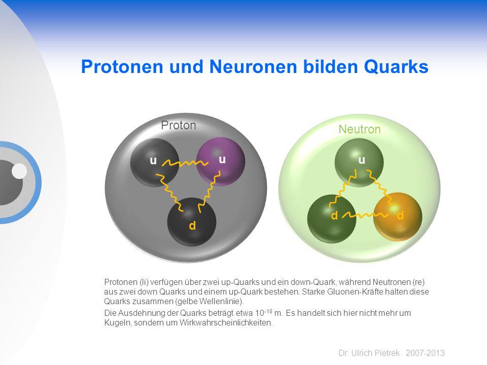 Protonen und Neuronen bilden Quarks