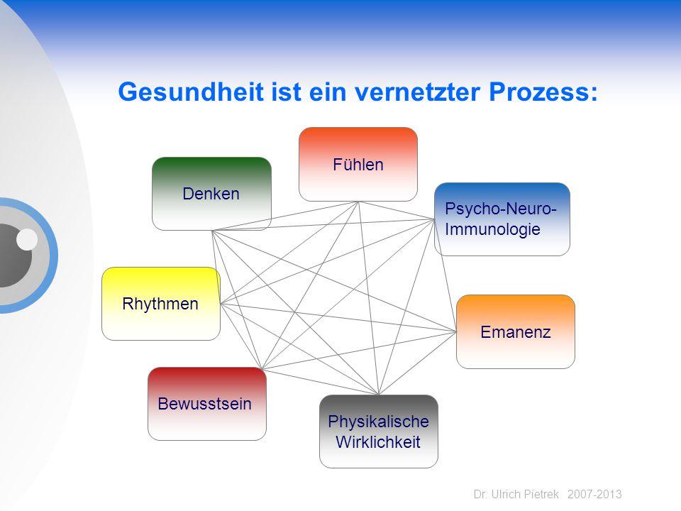 Gesundheit ist ein vernetzter Prozess: