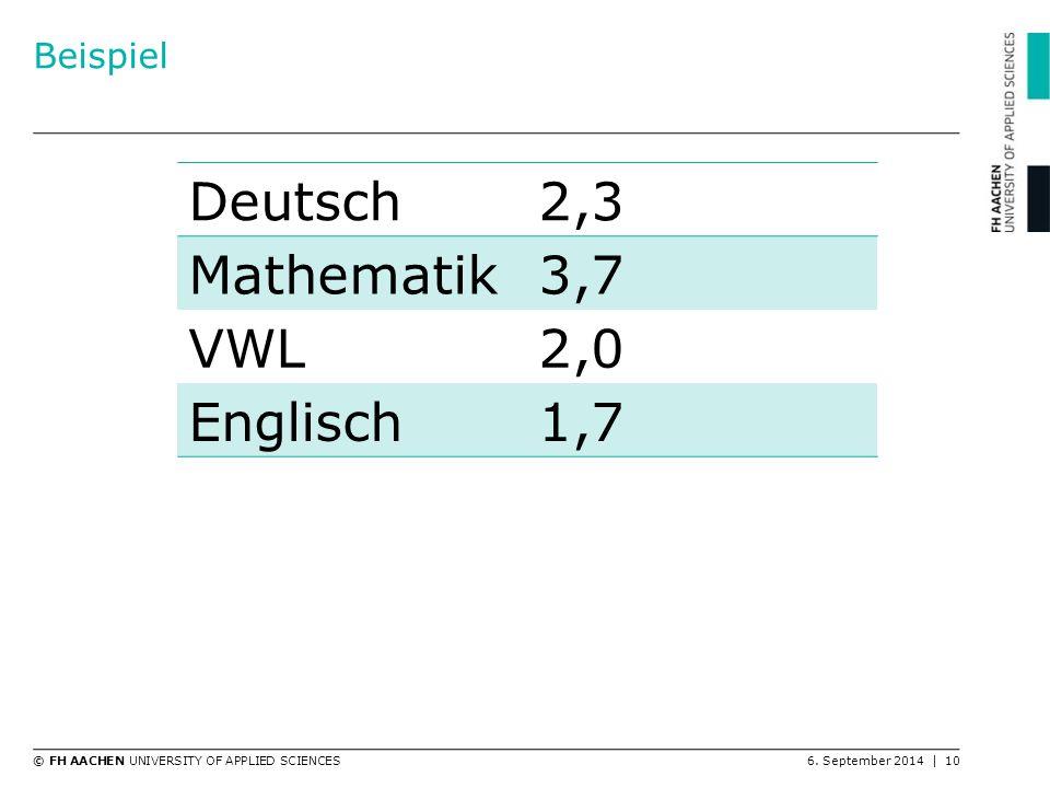 Beispiel Deutsch 2,3 Mathematik 3,7 VWL 2,0 Englisch 1,7