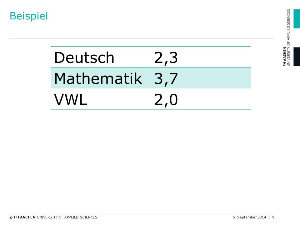 Beispiel Deutsch 2,3 Mathematik 3,7 VWL 2,0