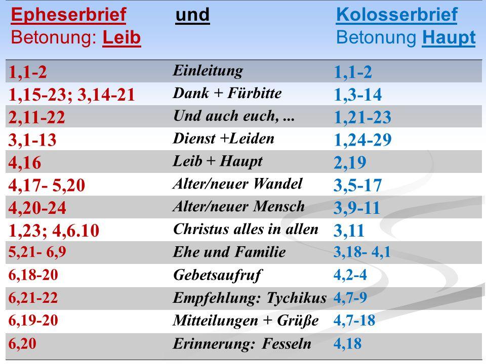 Epheserbrief Betonung: Leib und Kolosserbrief Betonung Haupt 1,1-2
