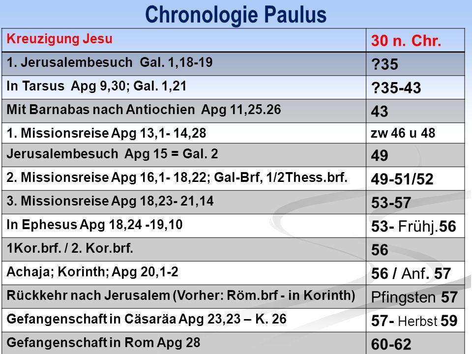 Chronologie Paulus 30 n. Chr. 35 35-43 43 49 49-51/52 53-57