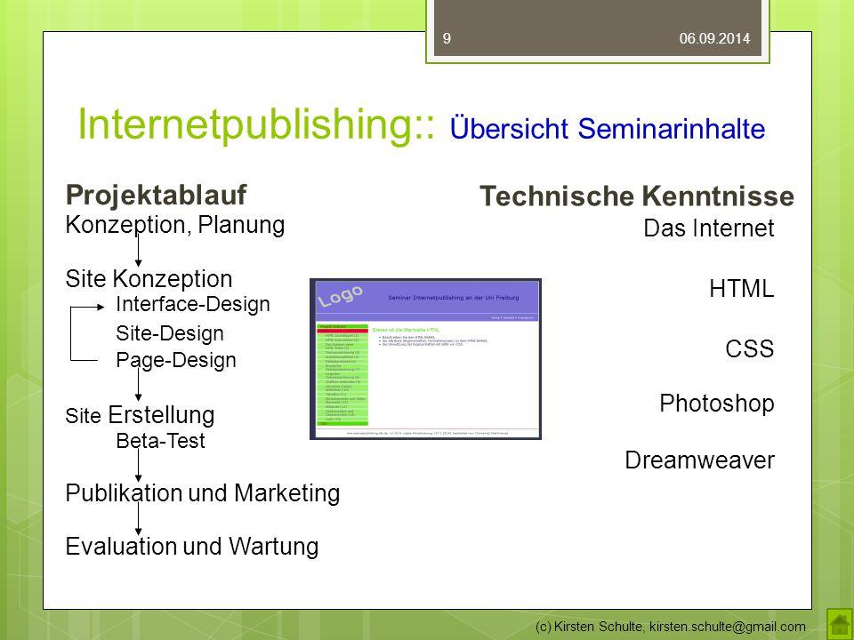 Internetpublishing:: Übersicht Seminarinhalte