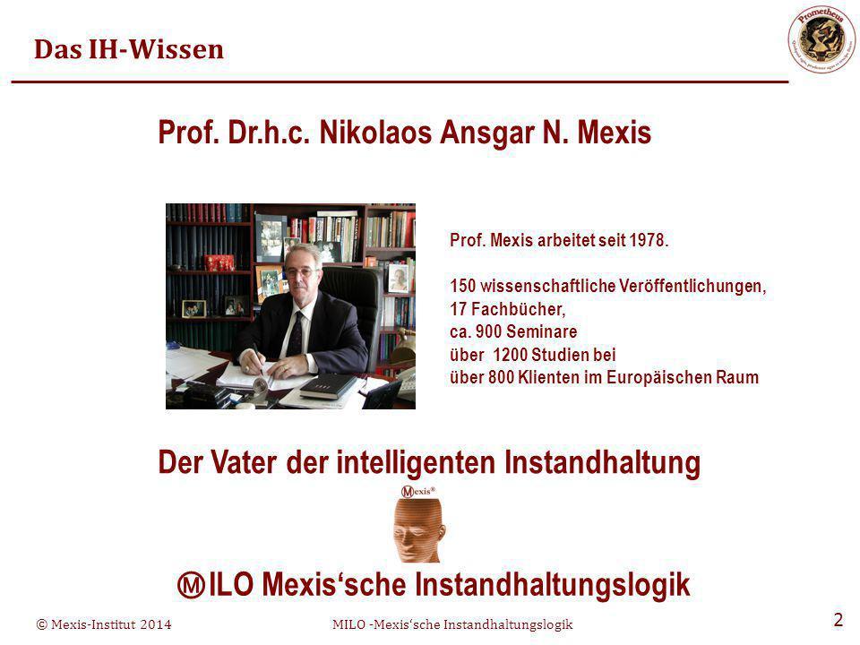 Prof. Dr.h.c. Nikolaos Ansgar N. Mexis
