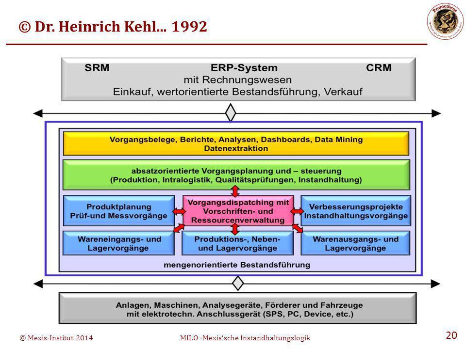 © Dr. Heinrich Kehl... 1992